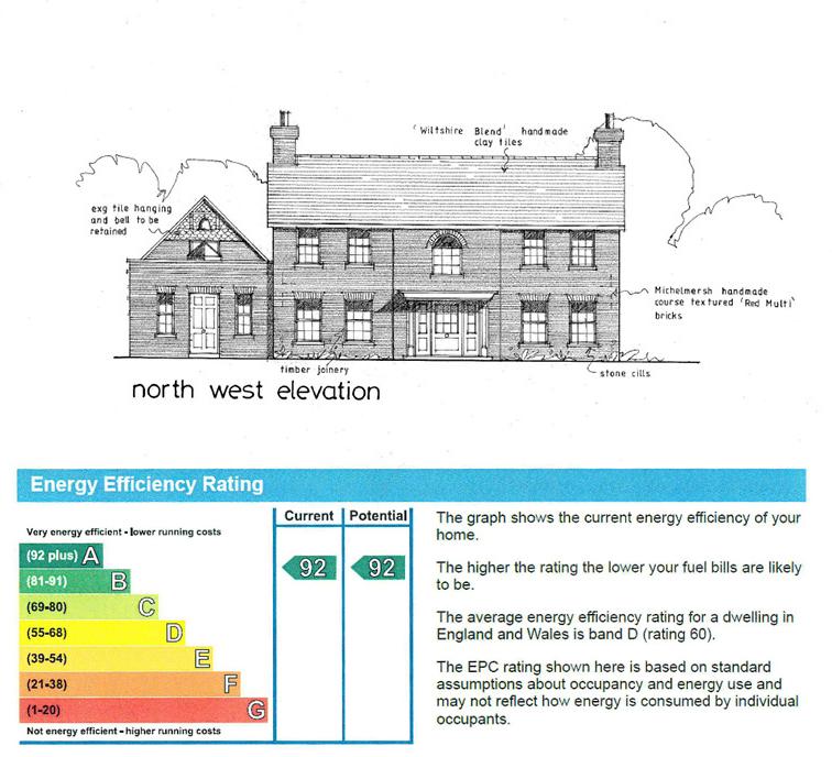 Green Home Design Wiltshire